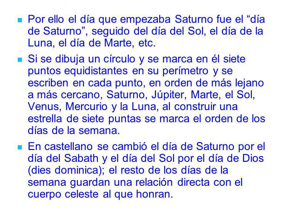 Por ello el día que empezaba Saturno fue el día de Saturno, seguido del día del Sol, el día de la Luna, el día de Marte, etc. Si se dibuja un círculo