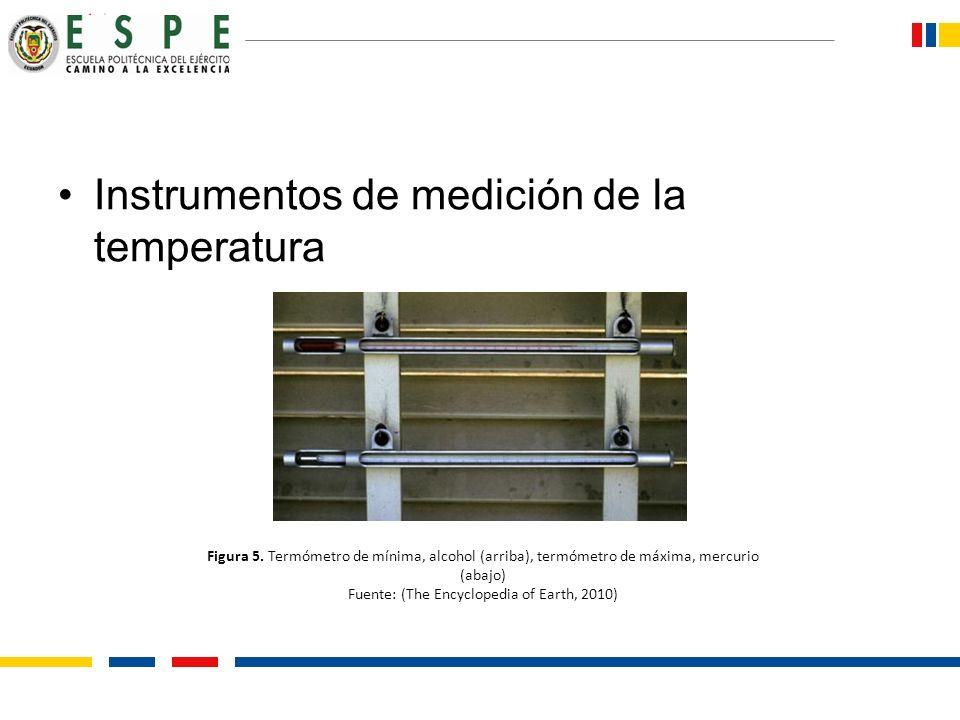 Instrumentos de medición de la temperatura Figura 5. Termómetro de mínima, alcohol (arriba), termómetro de máxima, mercurio (abajo) Fuente: (The Encyc