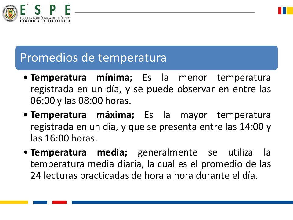 Promedios de temperatura Temperatura mínima; Es la menor temperatura registrada en un día, y se puede observar en entre las 06:00 y las 08:00 horas. T