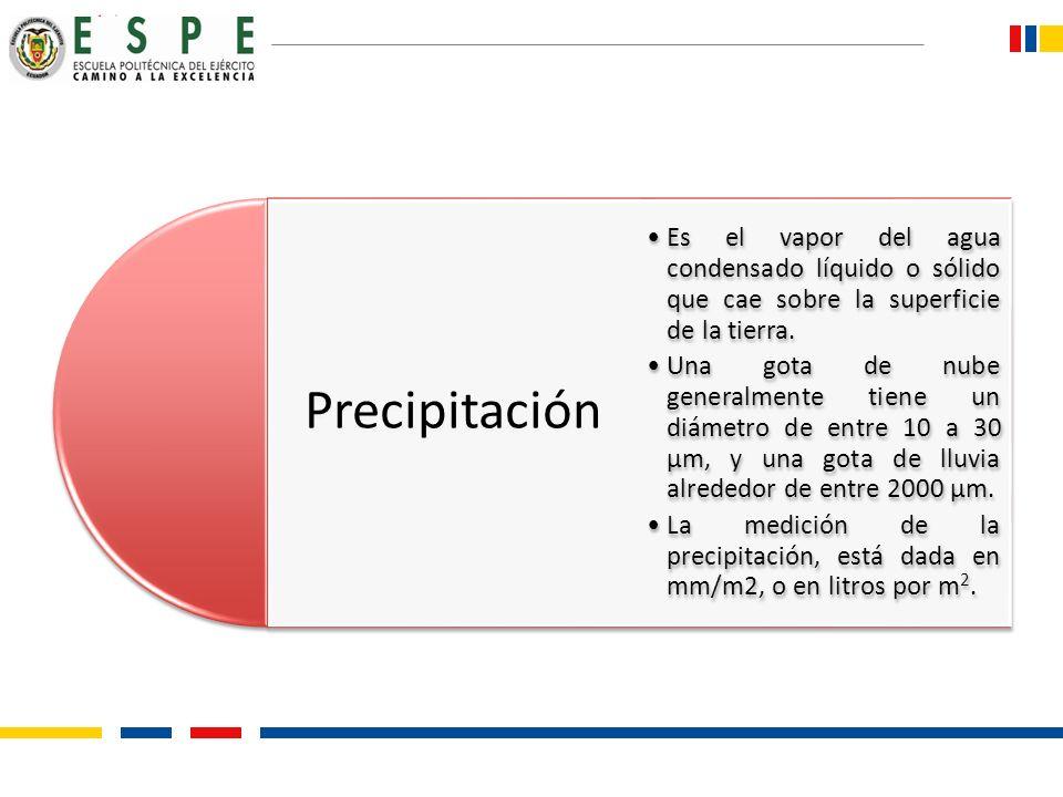 Precipitación Es el vapor del agua condensado líquido o sólido que cae sobre la superficie de la tierra. Una gota de nube generalmente tiene un diámet