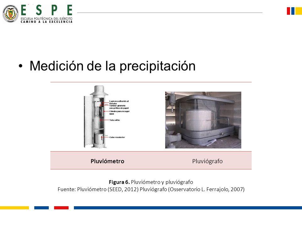 Medición de la precipitación PluviómetroPluviógrafo Figura 6. Pluviómetro y pluviógrafo Fuente: Pluviómetro (SEED, 2012) Pluviógrafo (Osservatorio L.