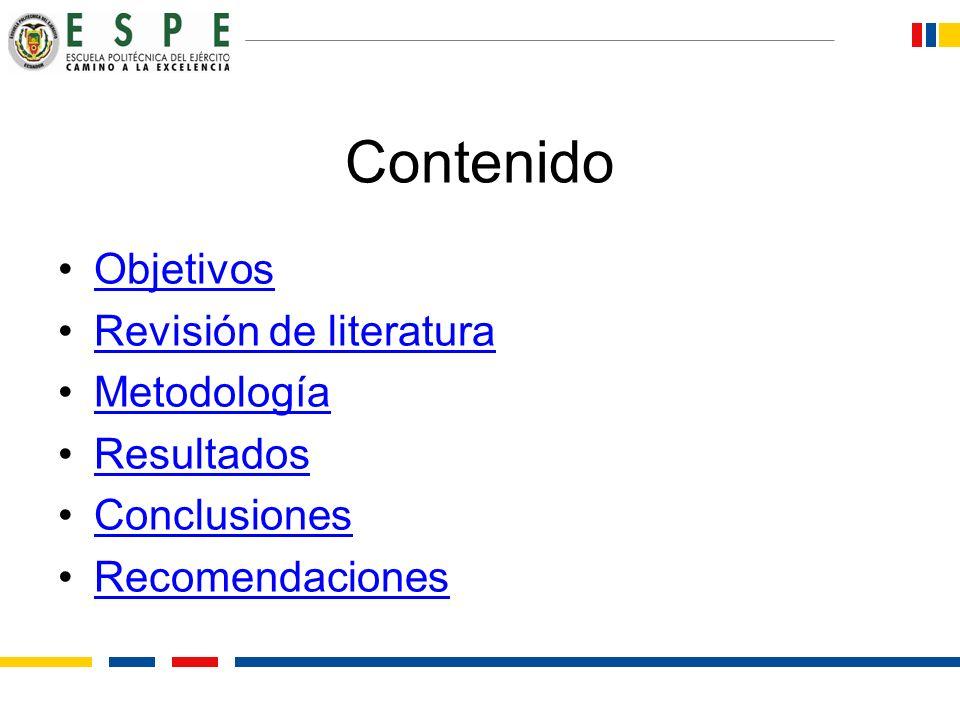 Contenido Objetivos Revisión de literatura Metodología Resultados Conclusiones Recomendaciones