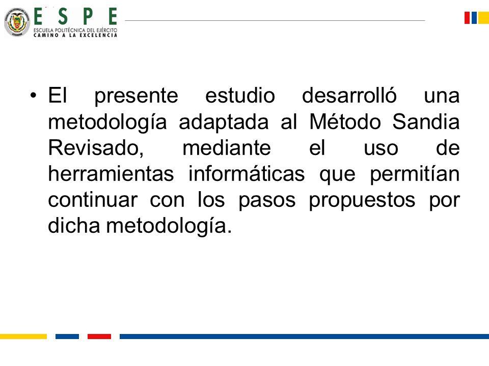 El presente estudio desarrolló una metodología adaptada al Método Sandia Revisado, mediante el uso de herramientas informáticas que permitían continua