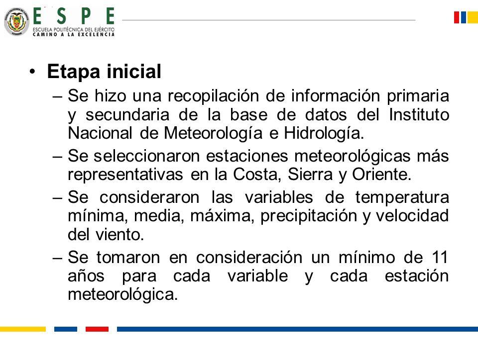 Etapa inicial –Se hizo una recopilación de información primaria y secundaria de la base de datos del Instituto Nacional de Meteorología e Hidrología.