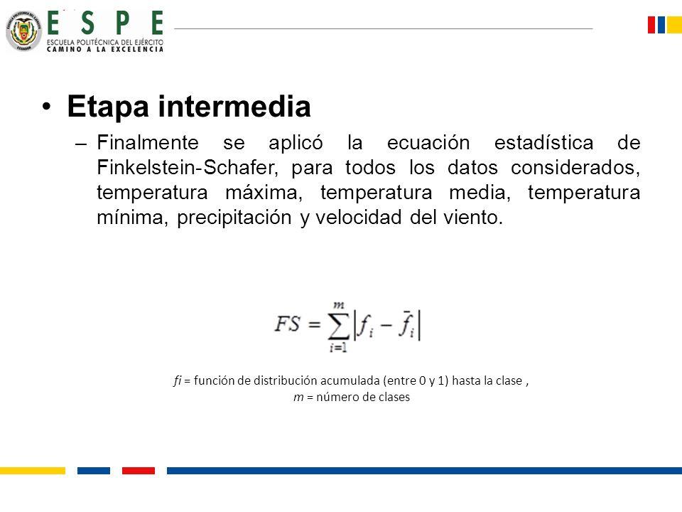 Etapa intermedia –Finalmente se aplicó la ecuación estadística de Finkelstein-Schafer, para todos los datos considerados, temperatura máxima, temperat