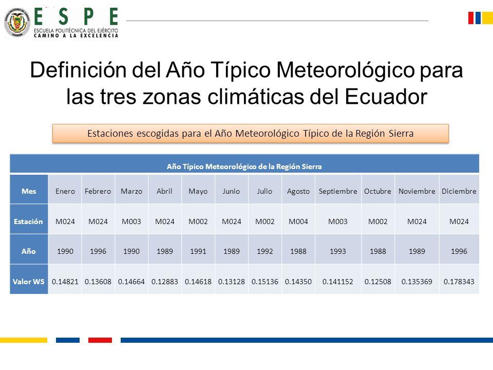 Definición del Año Típico Meteorológico para las tres zonas climáticas del Ecuador Año Típico Meteorológico de la Región Sierra MesEneroFebreroMarzoAb