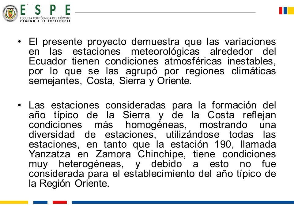 El presente proyecto demuestra que las variaciones en las estaciones meteorológicas alrededor del Ecuador tienen condiciones atmosféricas inestables,