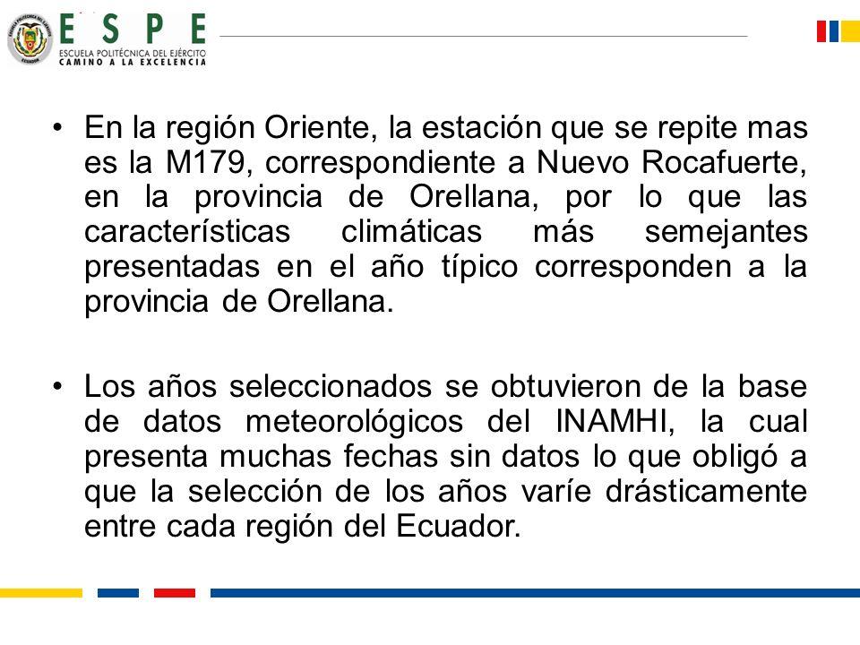 En la región Oriente, la estación que se repite mas es la M179, correspondiente a Nuevo Rocafuerte, en la provincia de Orellana, por lo que las caract