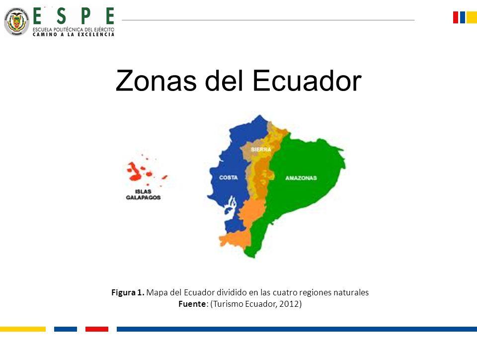 Zonas del Ecuador Figura 1. Mapa del Ecuador dividido en las cuatro regiones naturales Fuente: (Turismo Ecuador, 2012)