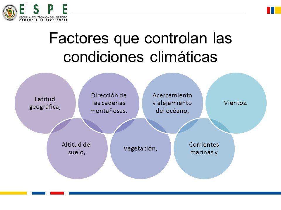 Factores que controlan las condiciones climáticas Latitud geográfica, Altitud del suelo, Dirección de las cadenas montañosas, Vegetación, Acercamiento