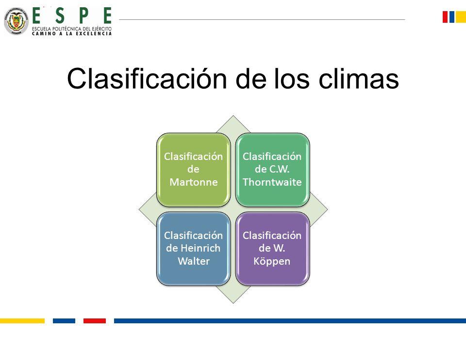Clasificación de los climas Clasificación de Martonne Clasificación de C.W. Thorntwaite Clasificación de Heinrich Walter Clasificación de W. Köppen