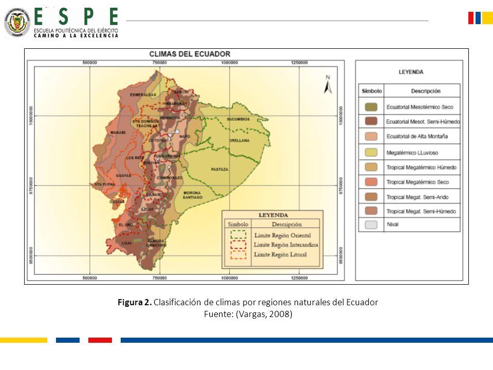 Figura 2. Clasificación de climas por regiones naturales del Ecuador Fuente: (Vargas, 2008)