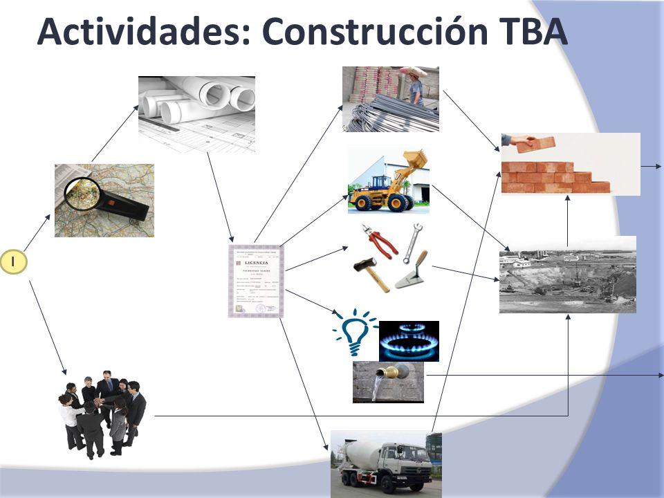 Actividades: Construcción TBA I
