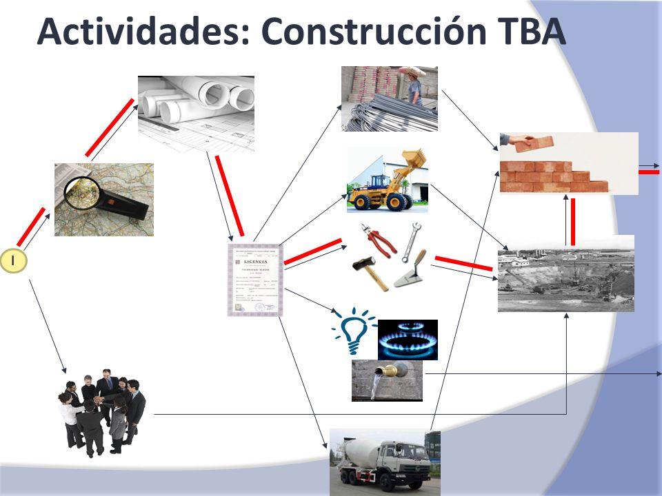 F Duración Total: 795 días (hábiles) Actividades: Construcción TBA