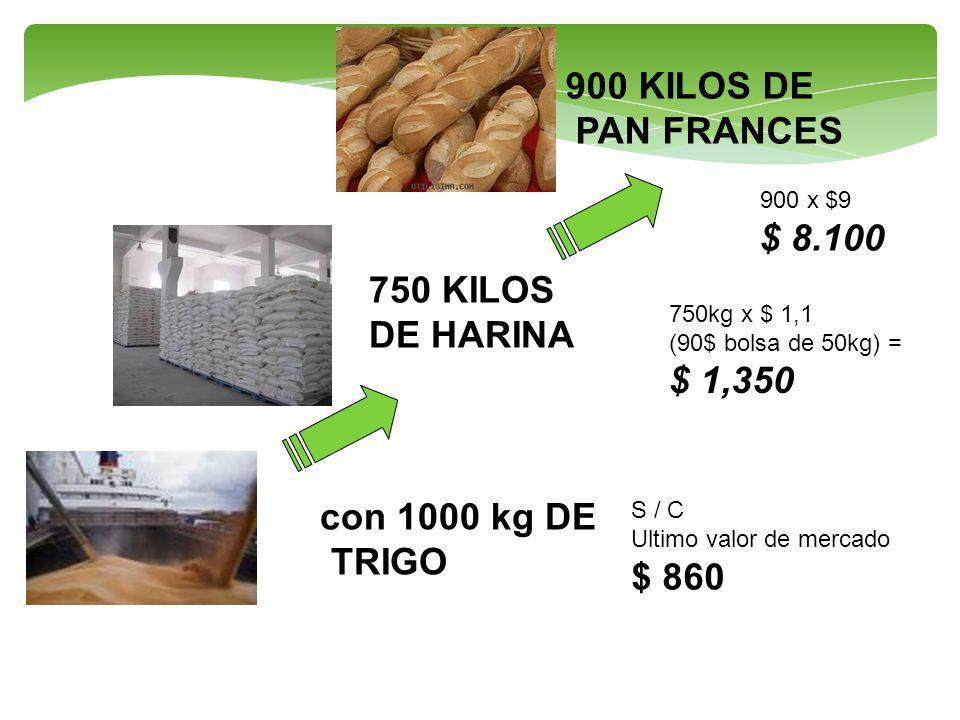 DESTRUCCION DEL: Mercado.