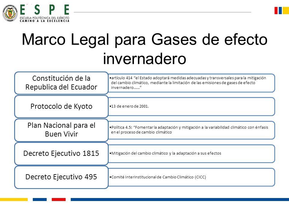 Marco Legal para Gases de efecto invernadero artículo 414 el Estado adoptará medidas adecuadas y transversales para la mitigación del cambio climático