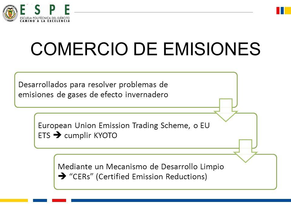 COMERCIO DE EMISIONES Desarrollados para resolver problemas de emisiones de gases de efecto invernadero European Union Emission Trading Scheme, o EU E