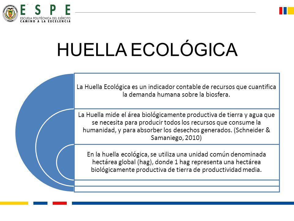 HUELLA ECOLÓGICA La Huella Ecológica es un indicador contable de recursos que cuantifica la demanda humana sobre la biosfera. La Huella mide el área b