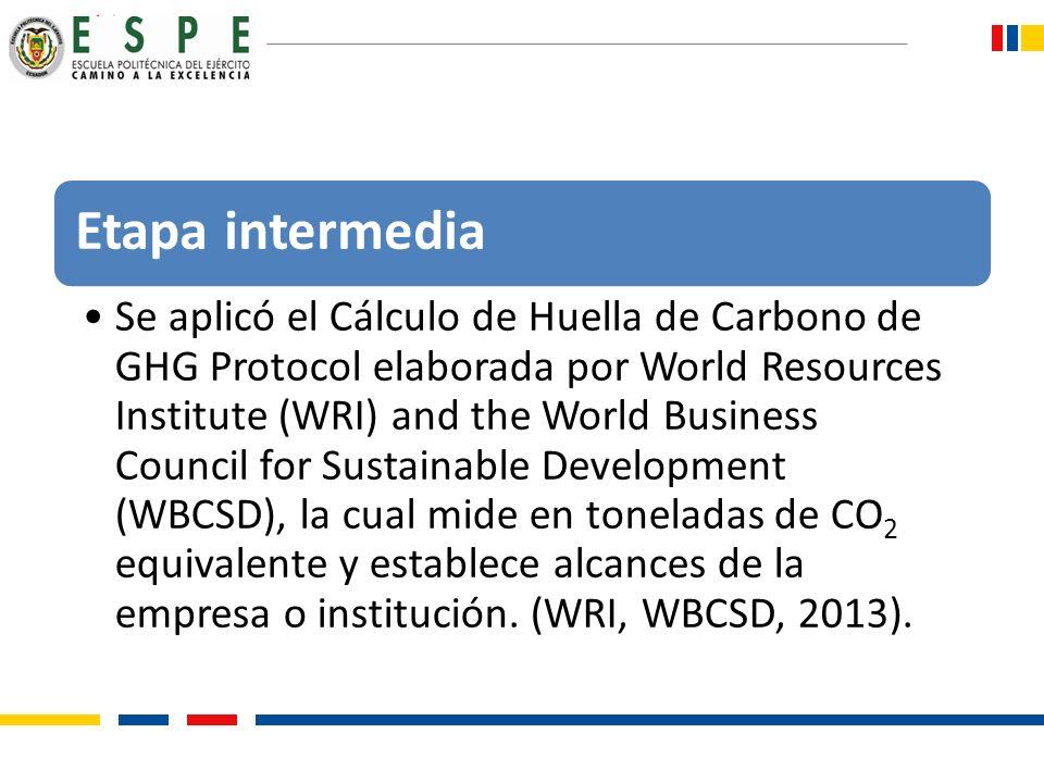 Etapa intermedia Se aplicó el Cálculo de Huella de Carbono de GHG Protocol elaborada por World Resources Institute (WRI) and the World Business Counci
