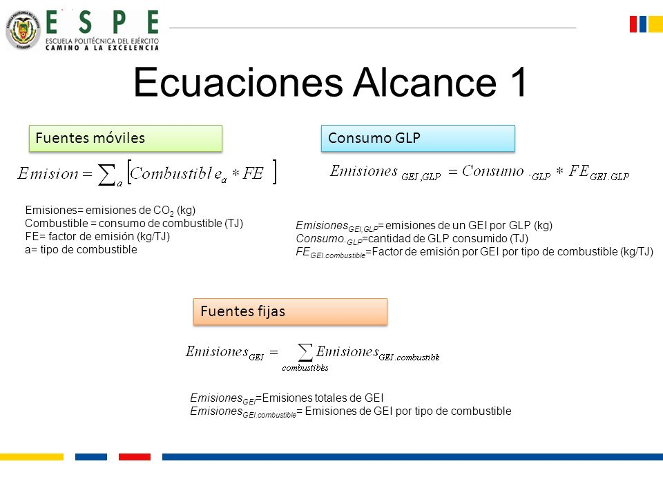 Ecuaciones Alcance 1 Emisiones= emisiones de CO 2 (kg) Combustible = consumo de combustible (TJ) FE= factor de emisión (kg/TJ) a= tipo de combustible