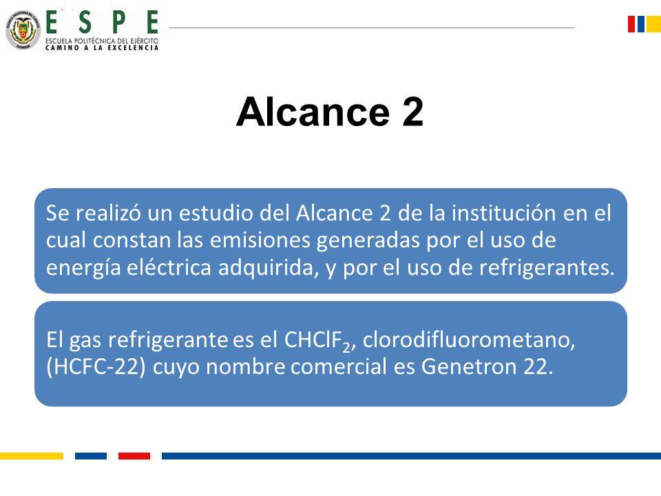Alcance 2 Se realizó un estudio del Alcance 2 de la institución en el cual constan las emisiones generadas por el uso de energía eléctrica adquirida,
