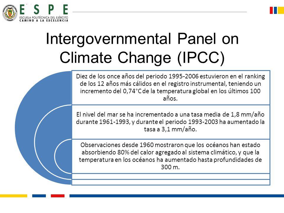 Intergovernmental Panel on Climate Change (IPCC) Diez de los once años del periodo 1995-2006 estuvieron en el ranking de los 12 años más cálidos en el