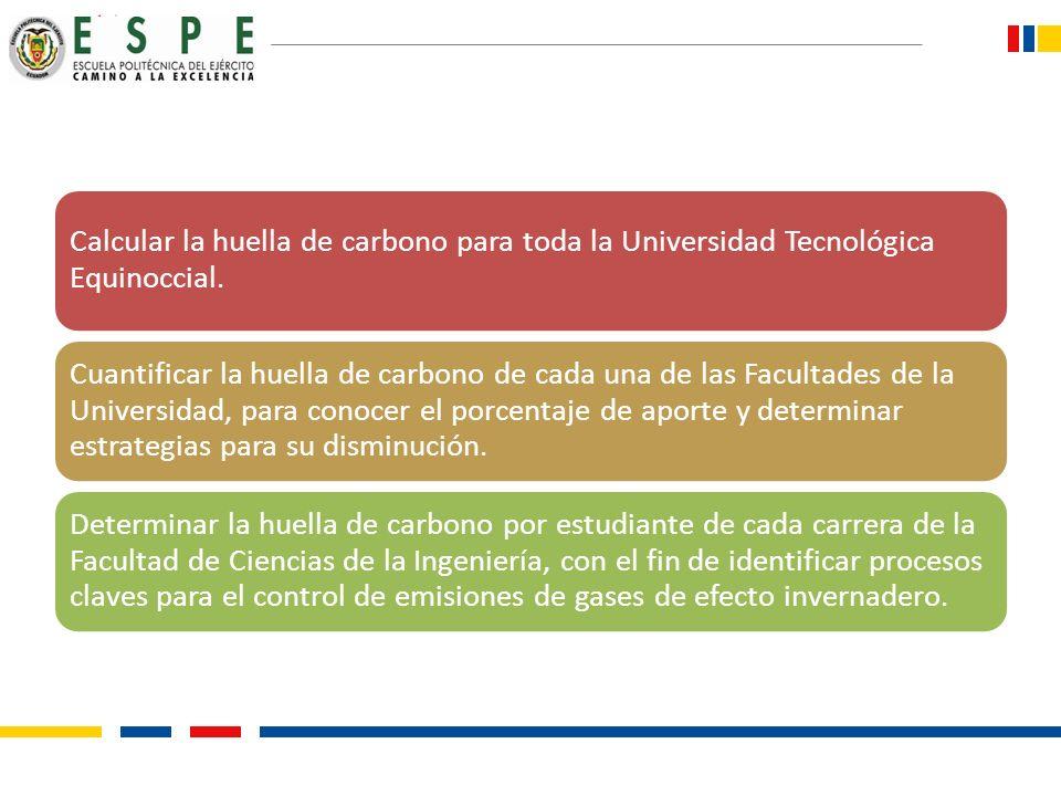 Calcular la huella de carbono para toda la Universidad Tecnológica Equinoccial. Cuantificar la huella de carbono de cada una de las Facultades de la U