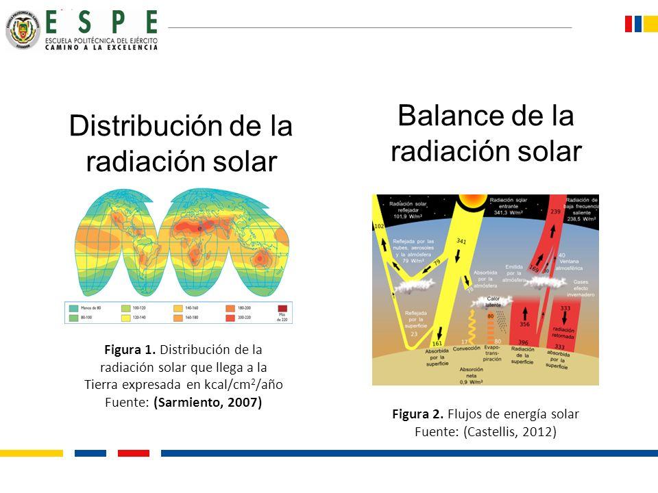 Distribución de la radiación solar Figura 1. Distribución de la radiación solar que llega a la Tierra expresada en kcal/cm 2 /año Fuente: (Sarmiento,