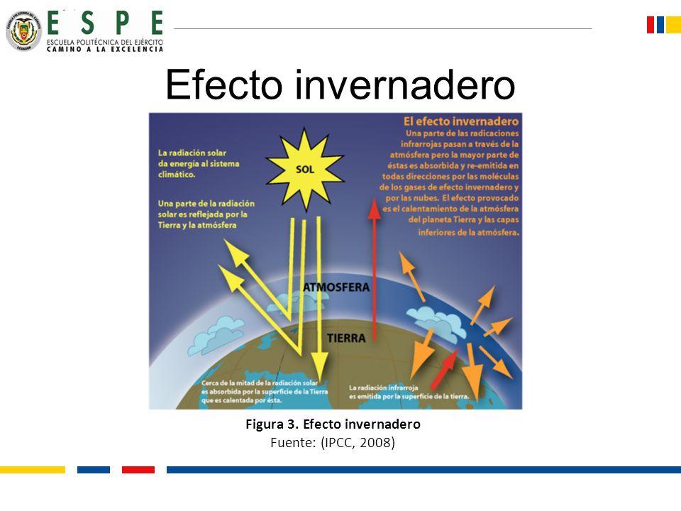 Efecto invernadero Figura 3. Efecto invernadero Fuente: (IPCC, 2008)
