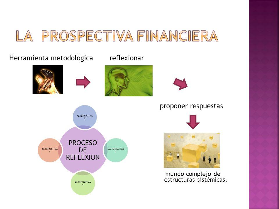 mundo complejo de estructuras sistémicas. PROCESO DE REFLEXION ALTERNATIVA 2 ALTERNATIVA 3 ALTERNATIVA 4 ALTERNATIVA 1 Herramienta metodológicareflexi