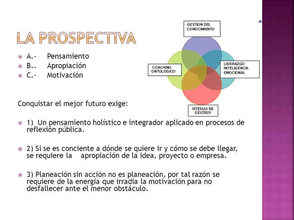 A.-Pensamiento B..Apropiación C.-Motivación Conquistar el mejor futuro exige: 1) Un pensamiento holístico e integrador aplicado en procesos de reflexi