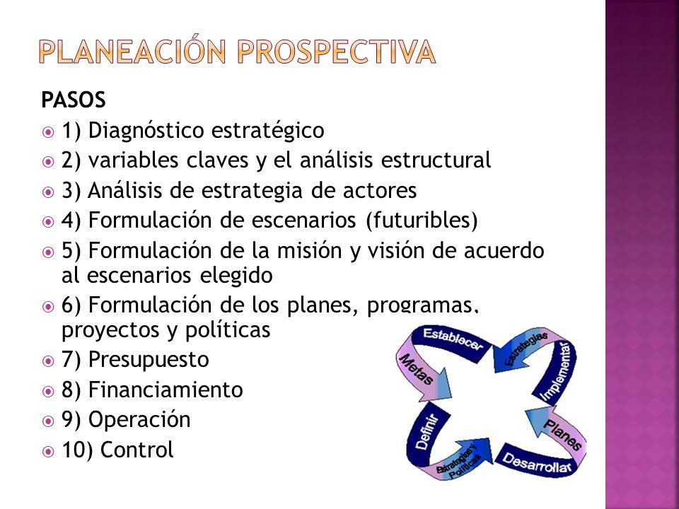 PASOS 1) Diagnóstico estratégico 2) variables claves y el análisis estructural 3) Análisis de estrategia de actores 4) Formulación de escenarios (futu