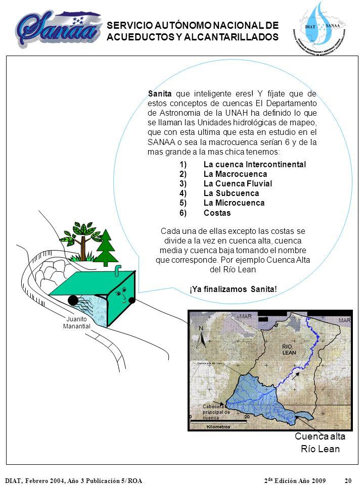 1)La cuenca Intercontinental 2)La Macrocuenca 3)La Cuenca Fluvial 4)La Subcuenca 5)La Microcuenca 6)Costas Sanita que inteligente eres! Y fíjate que d