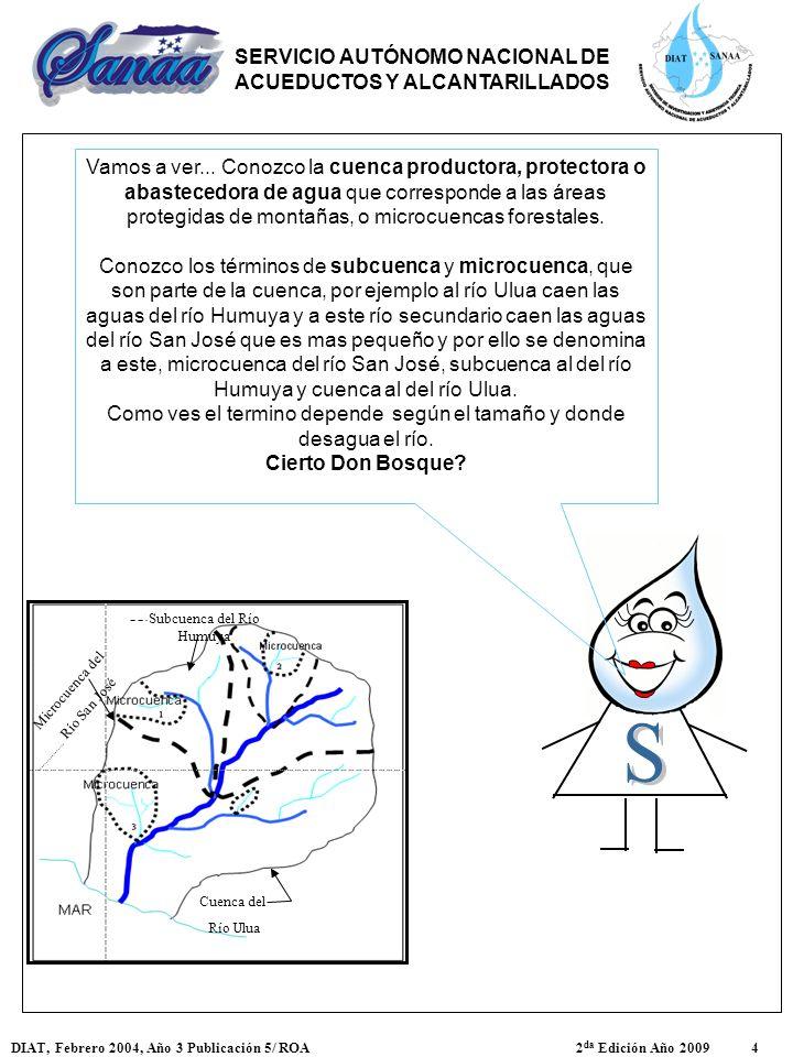 Vamos a ver... Conozco la cuenca productora, protectora o abastecedora de agua que corresponde a las áreas protegidas de montañas, o microcuencas fore