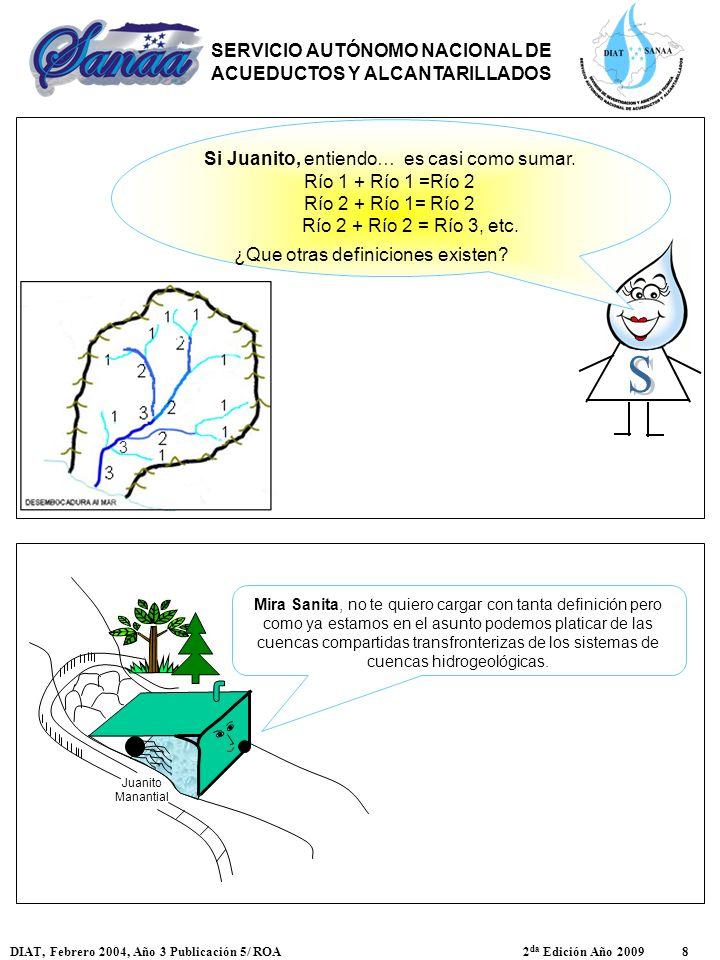 Si Juanito, entiendo… es casi como sumar. Río 1 + Río 1 =Río 2 Río 2 + Río 1= Río 2 Río 2 + Río 2 = Río 3, etc. SERVICIO AUTÓNOMO NACIONAL DE ACUEDUCT