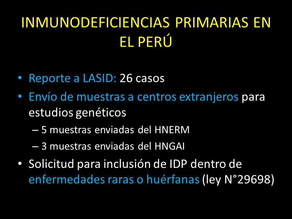 Reporte a LASID: 26 casos Envío de muestras a centros extranjeros para estudios genéticos – 5 muestras enviadas del HNERM – 3 muestras enviadas del HNGAI Solicitud para inclusión de IDP dentro de enfermedades raras o huérfanas (ley N°29698) INMUNODEFICIENCIAS PRIMARIAS EN EL PERÚ