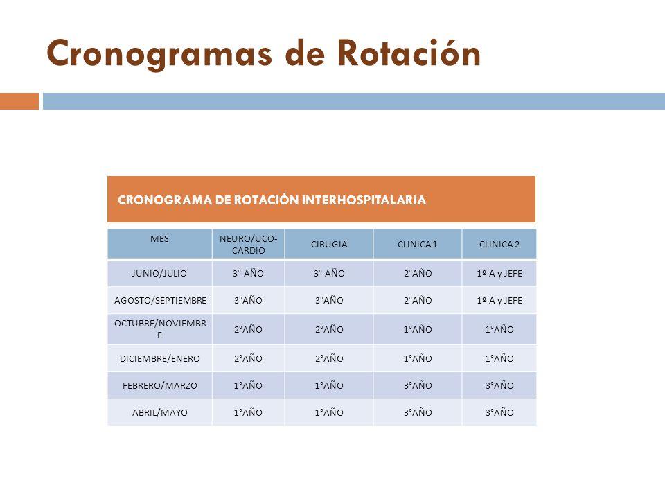 Cronogramas de Rotación CRONOGRAMA DE ROTACIÓN INTERHOSPITALARIA MESNEURO/UCO- CARDIO CIRUGIACLINICA 1CLINICA 2 JUNIO/JULIO3° AÑO 2°AÑO1º A y JEFE AGOSTO/SEPTIEMBRE3°AÑO 2°AÑO1º A y JEFE OCTUBRE/NOVIEMBR E 2°AÑO 1°AÑO DICIEMBRE/ENERO2°AÑO 1°AÑO FEBRERO/MARZO1°AÑO 3°AÑO ABRIL/MAYO1°AÑO 3°AÑO