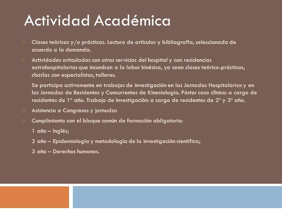 Actividad Académica Clases teóricas y/o prácticas.