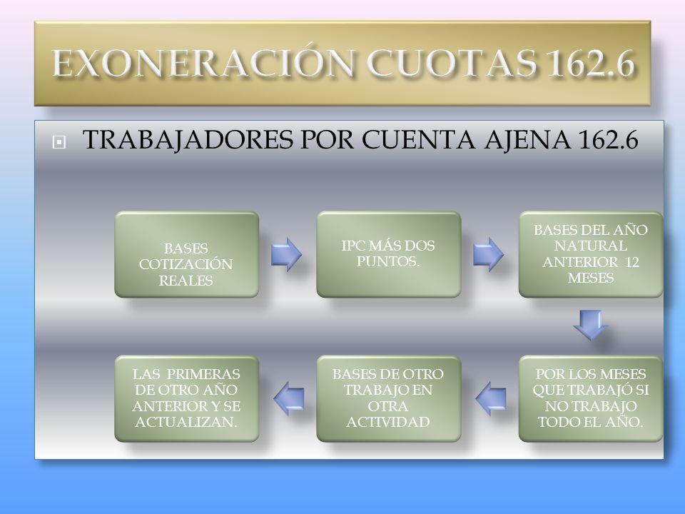 TRABAJADORES POR CUENTA AJENA 162.6 BASES COTIZACIÓN REALES IPC MÁS DOS PUNTOS. BASES DEL AÑO NATURAL ANTERIOR 12 MESES POR LOS MESES QUE TRABAJÓ SI N
