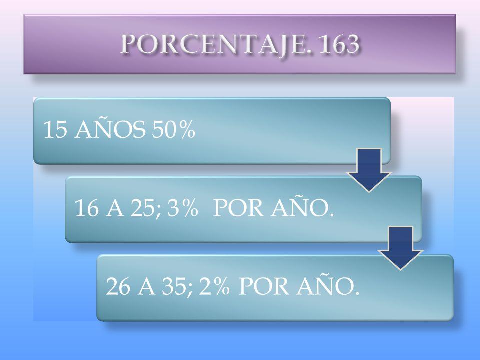 15 AÑOS 50%16 A 25; 3% POR AÑO.26 A 35; 2% POR AÑO.