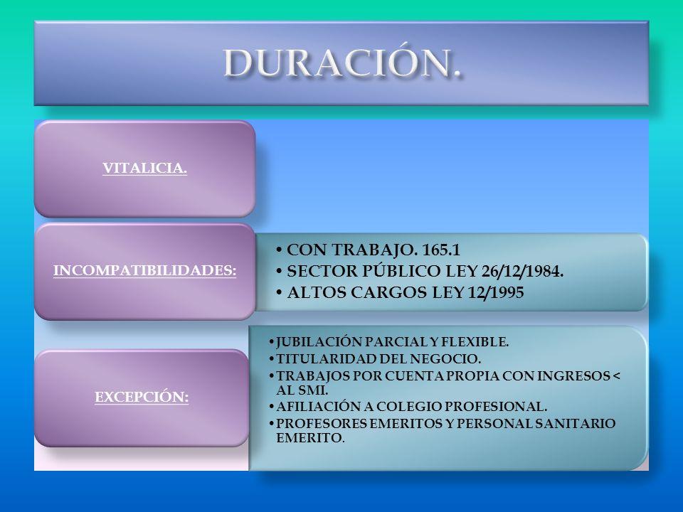 VITALICIA. CON TRABAJO. 165.1 SECTOR PÚBLICO LEY 26/12/1984. ALTOS CARGOS LEY 12/1995 INCOMPATIBILIDADES: JUBILACIÓN PARCIAL Y FLEXIBLE. TITULARIDAD D