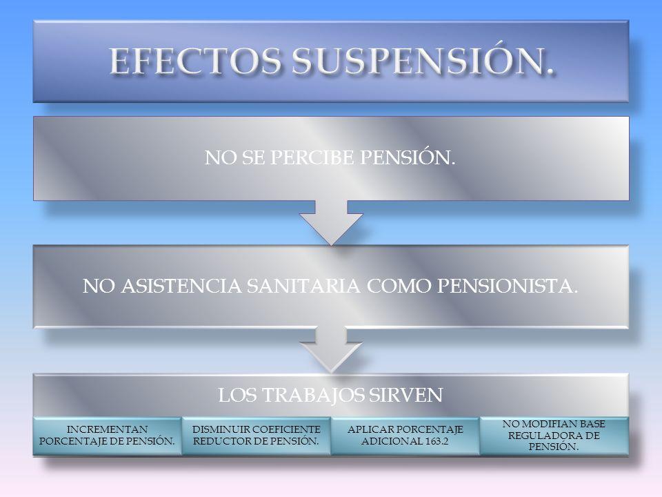 LOS TRABAJOS SIRVEN INCREMENTAN PORCENTAJE DE PENSIÓN. DISMINUIR COEFICIENTE REDUCTOR DE PENSIÓN. APLICAR PORCENTAJE ADICIONAL 163.2 NO MODIFIAN BASE