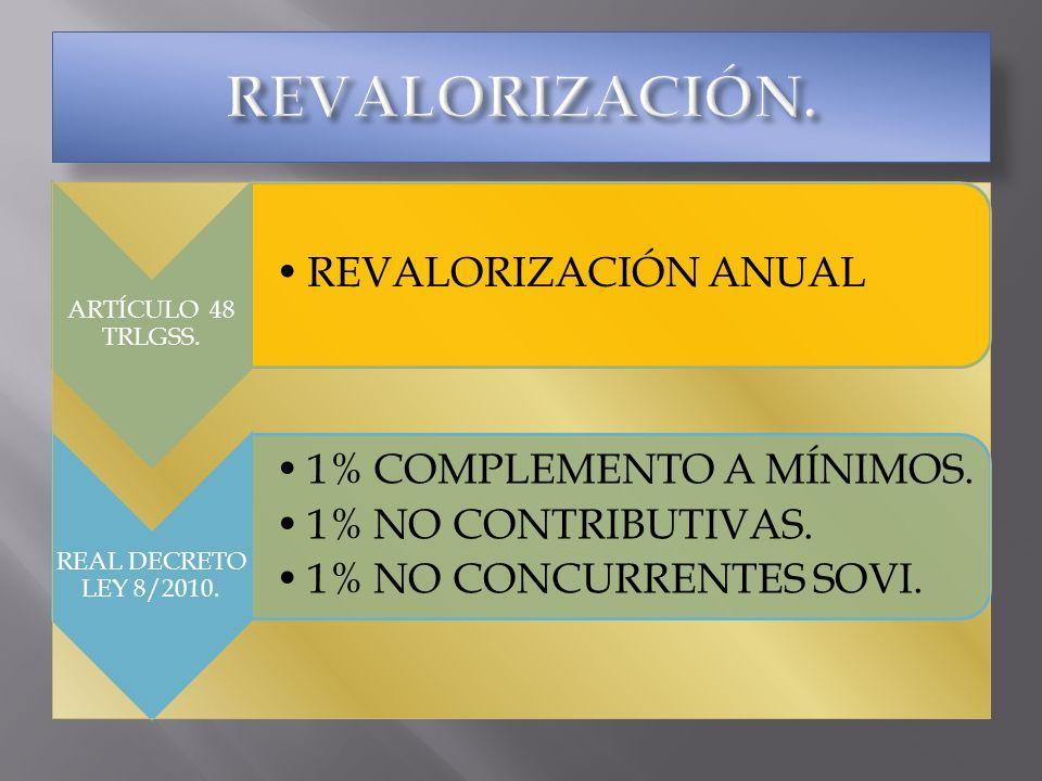 ARTÍCULO 48 TRLGSS. REVALORIZACIÓN ANUAL REAL DECRETO LEY 8/2010. 1% COMPLEMENTO A MÍNIMOS. 1% NO CONTRIBUTIVAS. 1% NO CONCURRENTES SOVI.