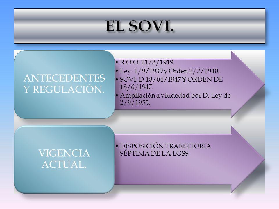R.O.O. 11/3/1919. Ley 1/9/1939 y Orden 2/2/1940. SOVI. D 18/04/1947 Y ORDEN DE 18/6/1947. Ampliación a viudedad por D. Ley de 2/9/1955. ANTECEDENTES Y