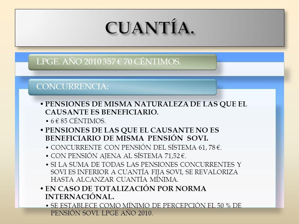LPGE. AÑO 2010 357 70 CÉNTIMOS. PENSIONES DE MISMA NATURALEZA DE LAS QUE EL CAUSANTE ES BENEFICIARIO. 6 85 CÉNTIMOS. PENSIONES DE LAS QUE EL CAUSANTE