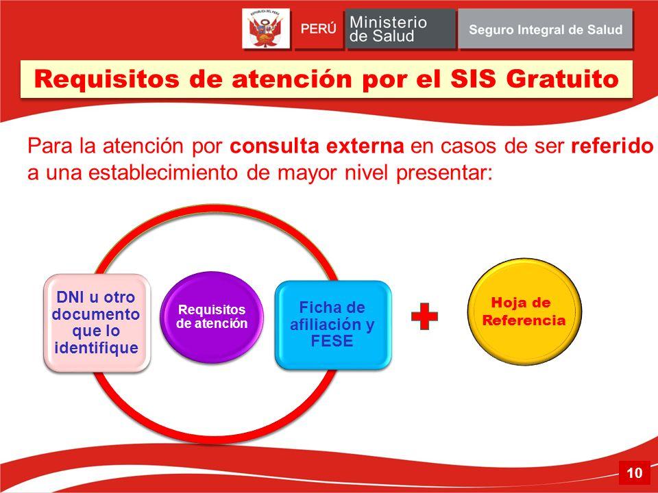Requisitos de atención DNI u otro documento que lo identifique Ficha de afiliación y FESE Requisitos de atención por el SIS Gratuito Hoja de Referenci