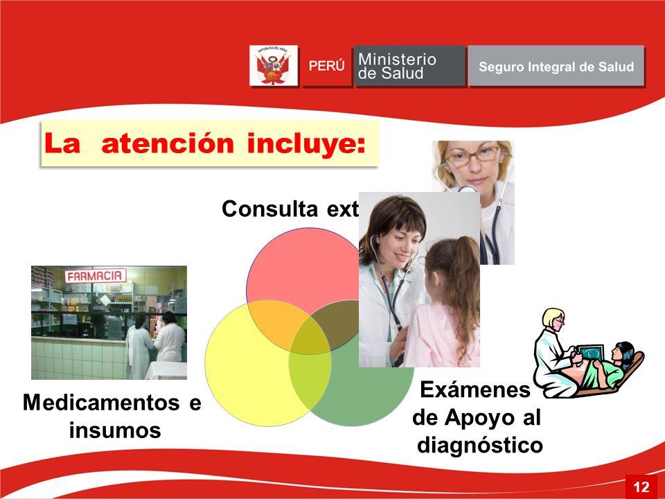 Medicamentos e insumos Exámenes de Apoyo al diagnóstico Consulta externa 12 La atención incluye: