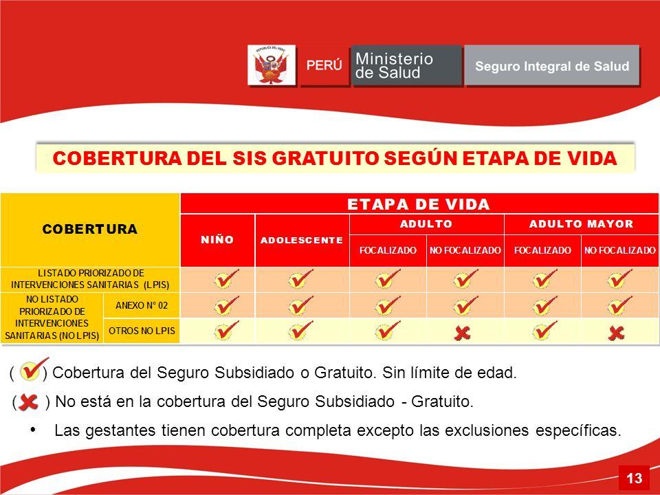 COBERTURA DEL SIS GRATUITO SEGÚN ETAPA DE VIDA ( ) Cobertura del Seguro Subsidiado o Gratuito. Sin límite de edad. ( ) No está en la cobertura del Seg