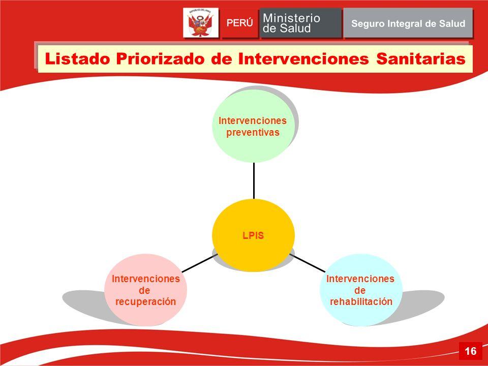 Listado Priorizado de Intervenciones Sanitarias Intervenciones de recuperación Intervenciones de rehabilitación Intervenciones preventivas Intervencio
