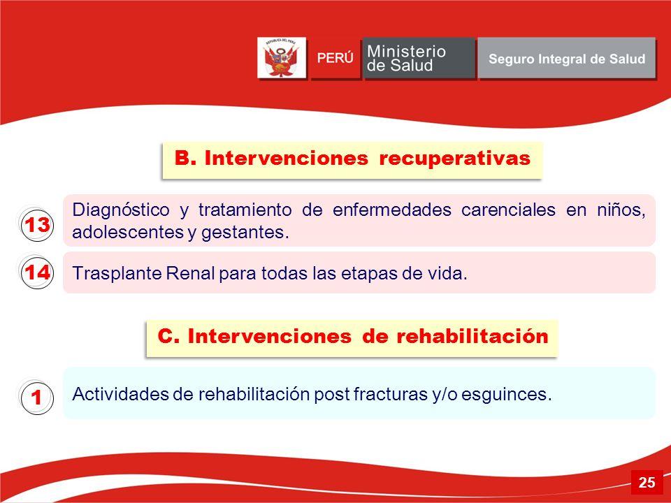 Trasplante Renal para todas las etapas de vida. 14 Diagnóstico y tratamiento de enfermedades carenciales en niños, adolescentes y gestantes. 13 B. Int